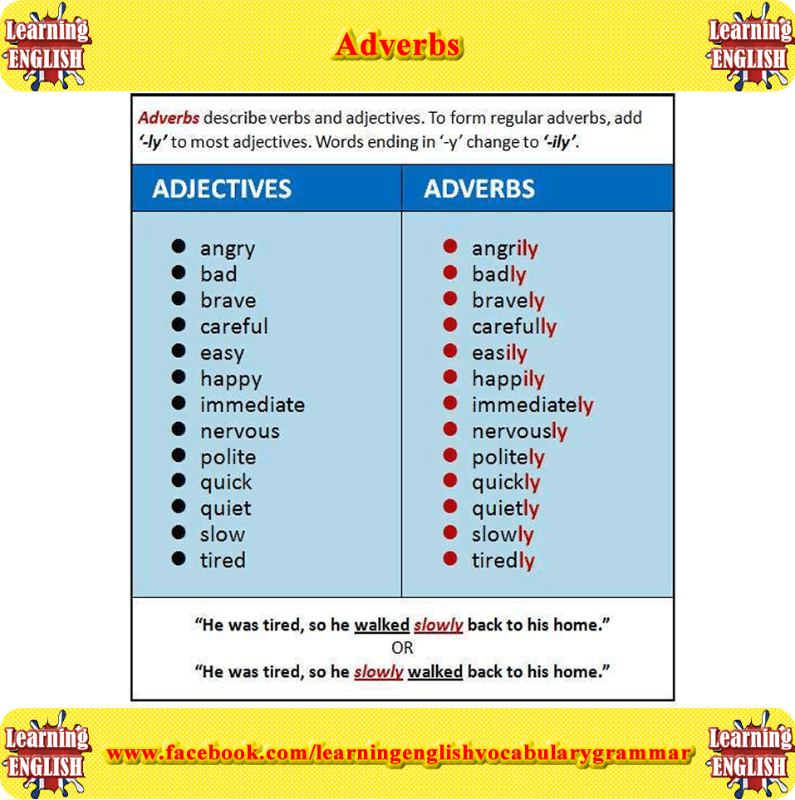 adjectives and adverbs list english grammar learning