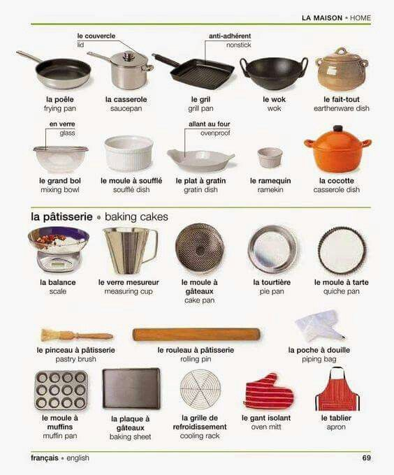 german page 69 home kitchenware contd