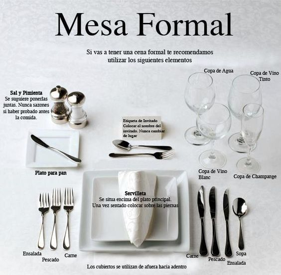 uso de cubiertos y copas en una mesa formal Decor ideas