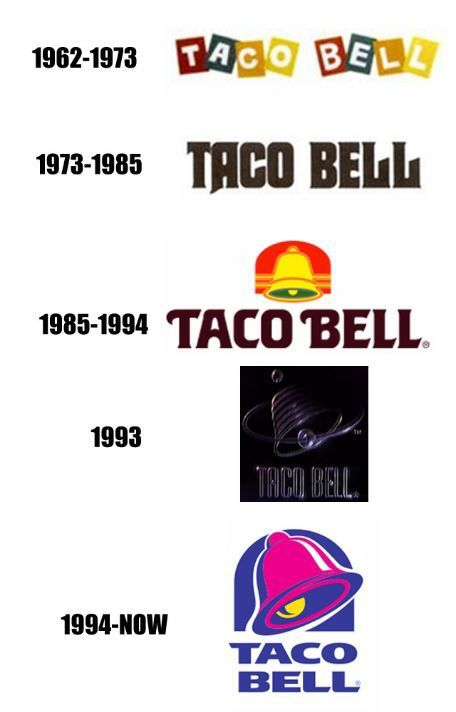 Taco Bell Logo what the crap happened in 1993? satan became the ceo?<---pinning
