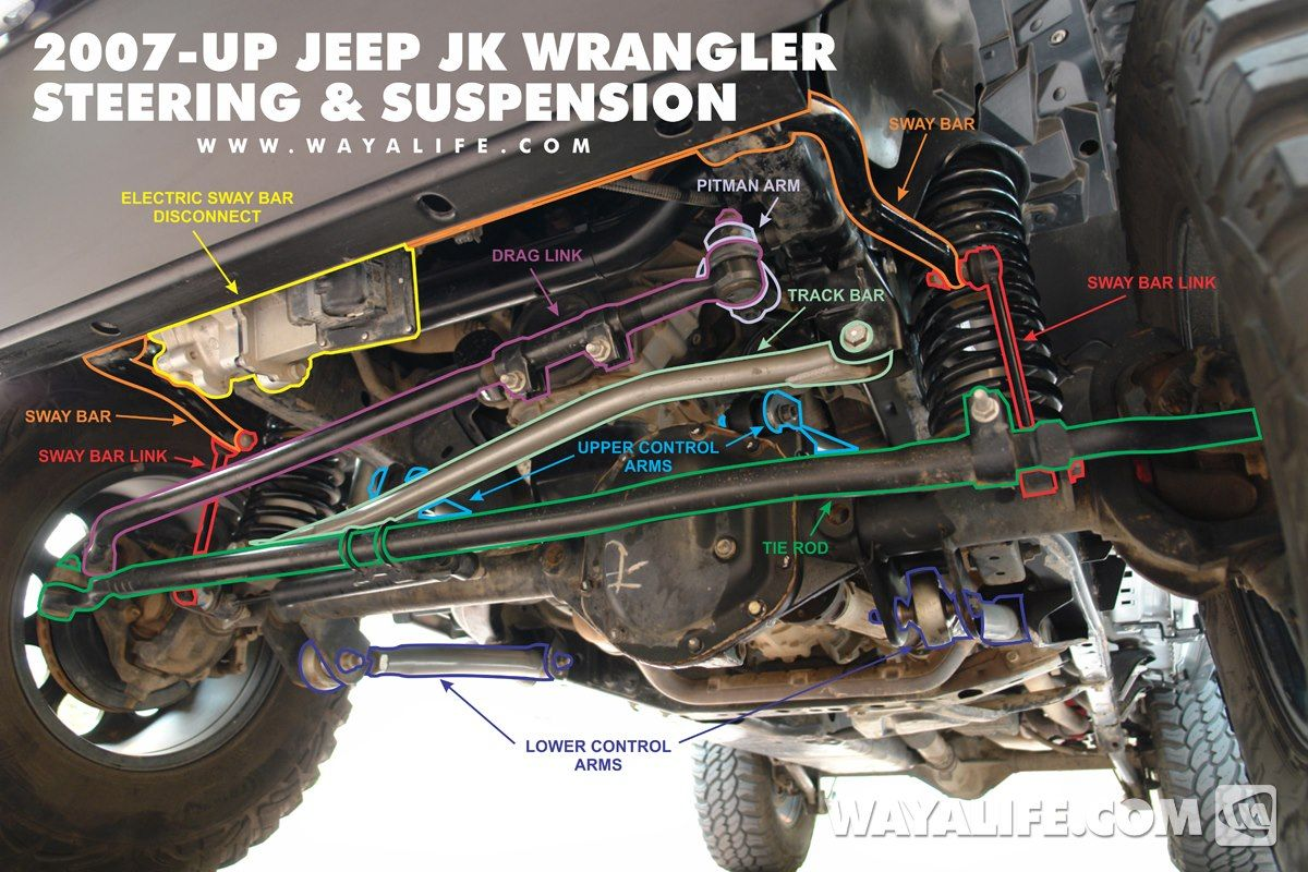 Jeep Wrangler Front End Diagram Jeep Jk Jeep Zj Jeep