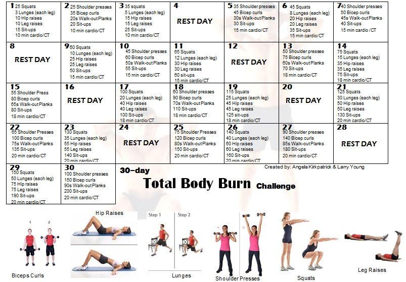 30 day total body burn