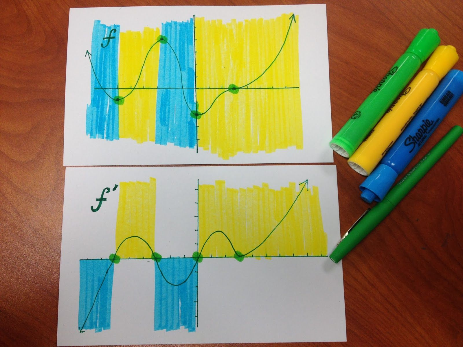 Square Root Of Negative One Teach Math Sketching F From