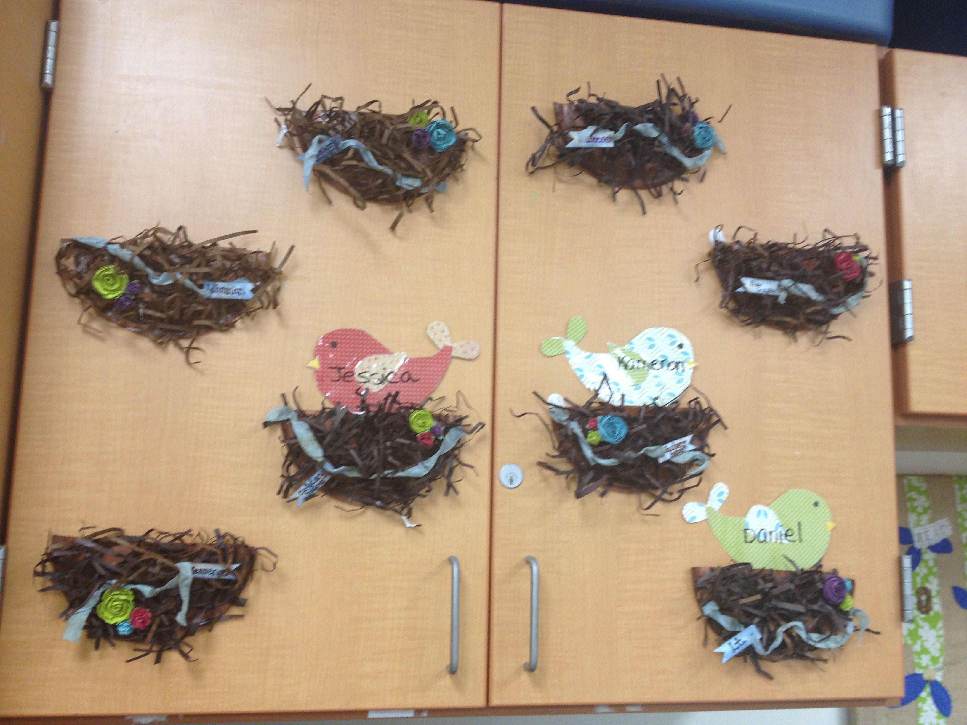 Birds Nests Job Chart