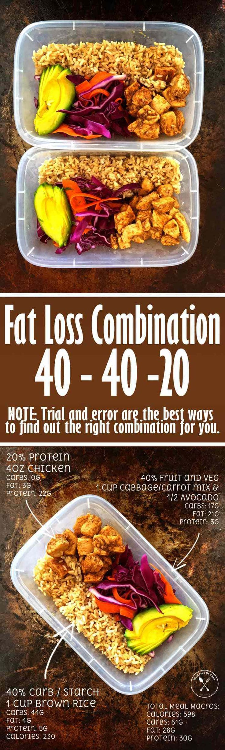 low calorie diet plan weight loss