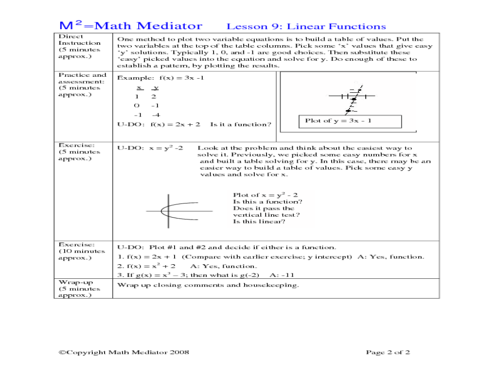 Lesson 9 Linear Functions Lesson Plan For 9th