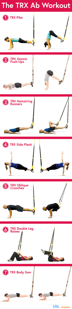 no more sit ups 7 trx moves to work your abs bungen bauch und fitness. Black Bedroom Furniture Sets. Home Design Ideas