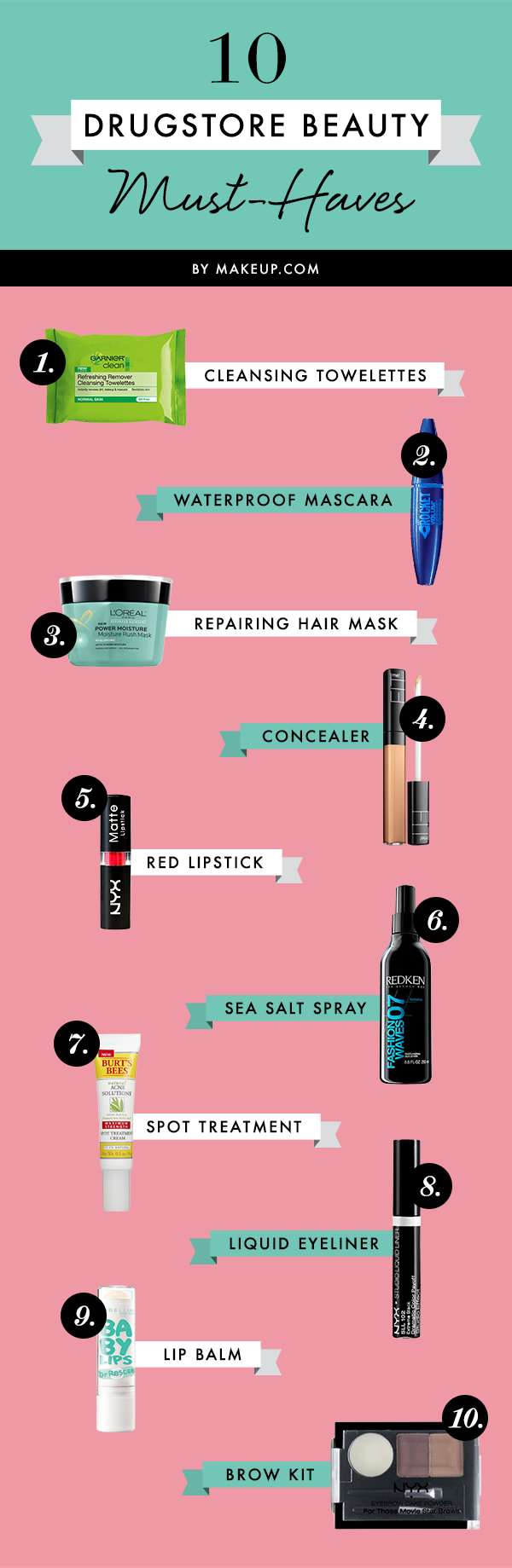 10 Drugstore Beauty Must-Haves.Makeup.com