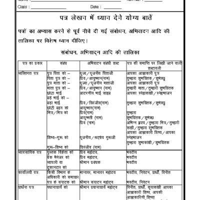 Hindi Grammar- Letter Writing Worksheets Pinterest Grammar - new informal letter writing format in hindi