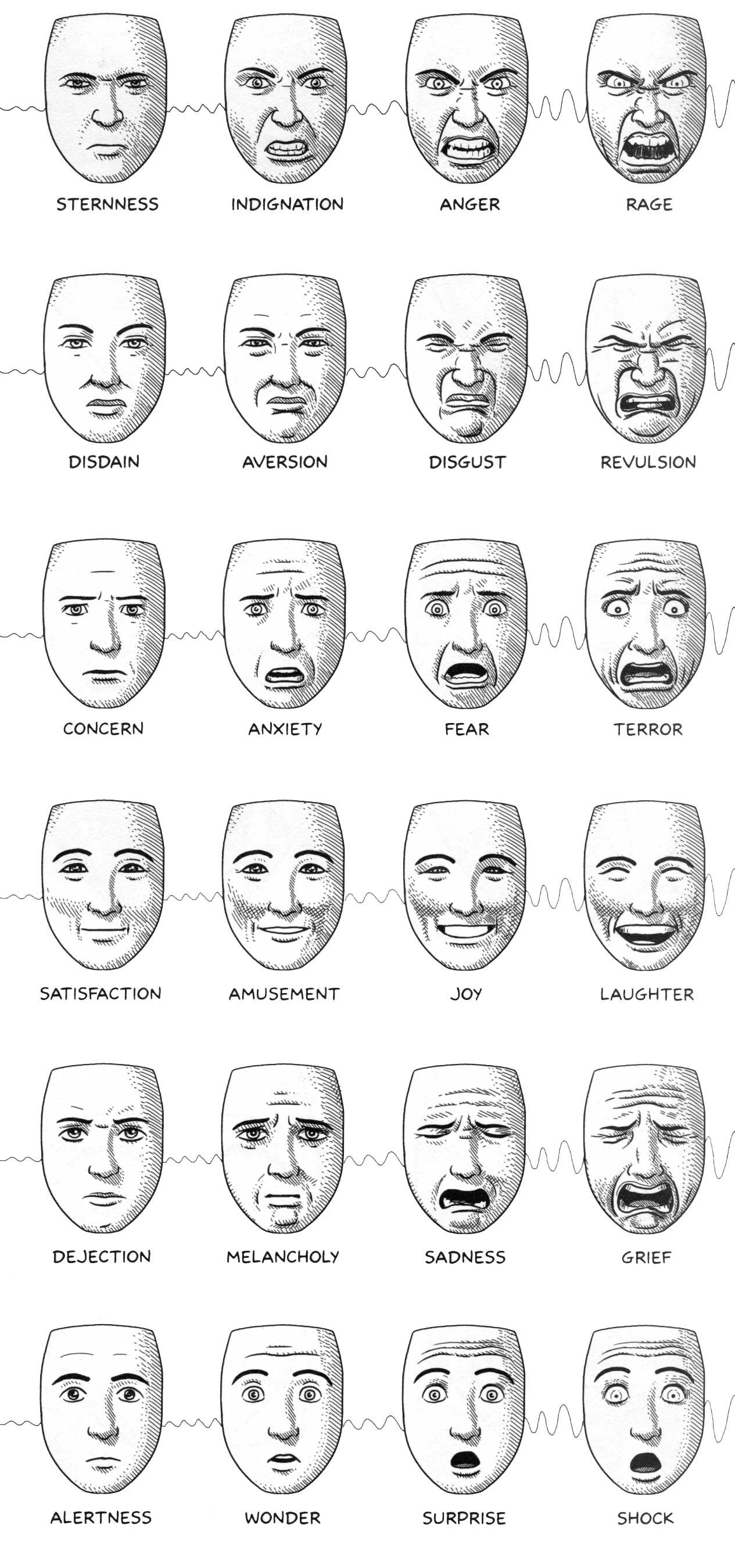 Animation Facial Expressions Chart