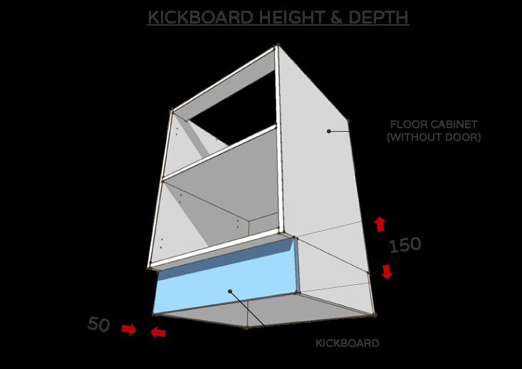Peachy Standard Kickboard Height And Depth Cabinets In 2019 Machost Co Dining Chair Design Ideas Machostcouk