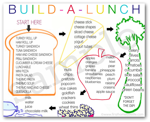 Lunch Planning Printables Back to school lunch planning Printable, to avoid the