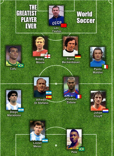 World Soccer S Best Ever Xi Of All Time Sports Hero Sports Personality World Xi