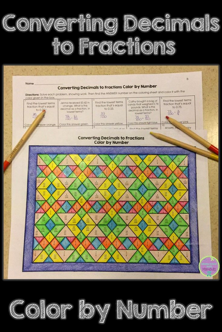 Looking For A Fun Math Activity To Review Decimal To Fraction Conversions?  This Decimal To