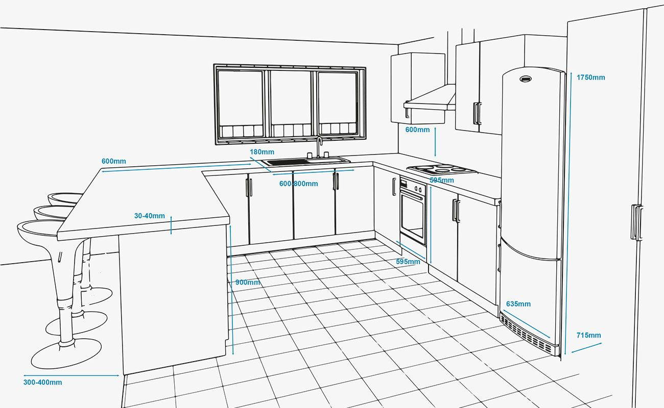 Concept plan of a kitchen with standard appliance and unit for Kitchen plan layout ideas