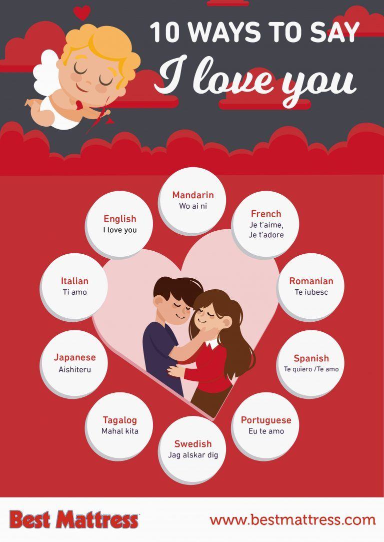 Pin On Best Infographics