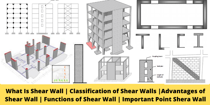 What Is Shear Wall Classification Of Shear Walls Advantages Of Shear Wall Functions Of Shear Wall Important Poi In 2020 Frames On Wall Wall Crosses Wall Systems
