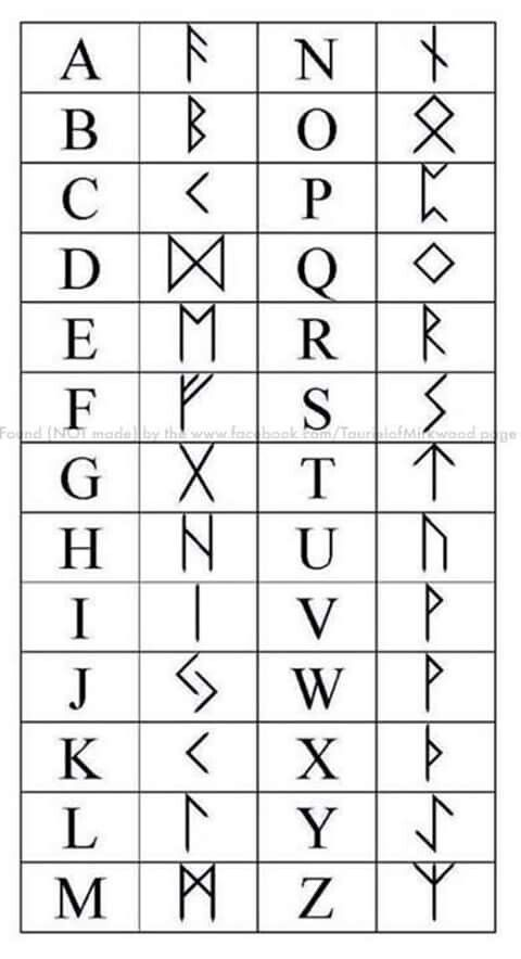 Dwarven Alphabet. | The Hobbit, The Lord of the Rings & Many other ...