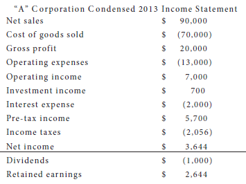 Revenues And Expenses Are Seen On The Income Statement  The