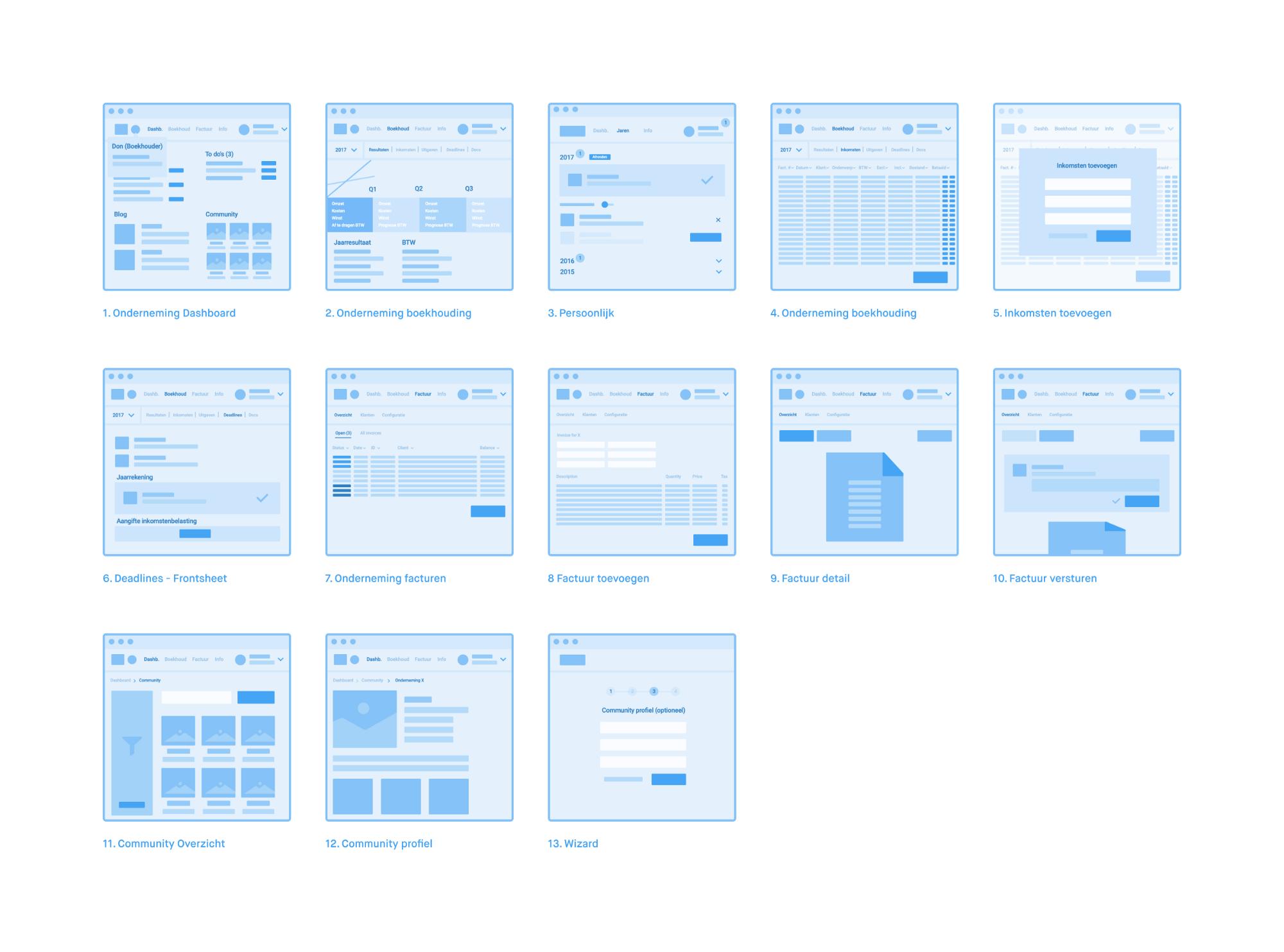 How we  re designing complex systems muzli design inspiration also rh pinterest