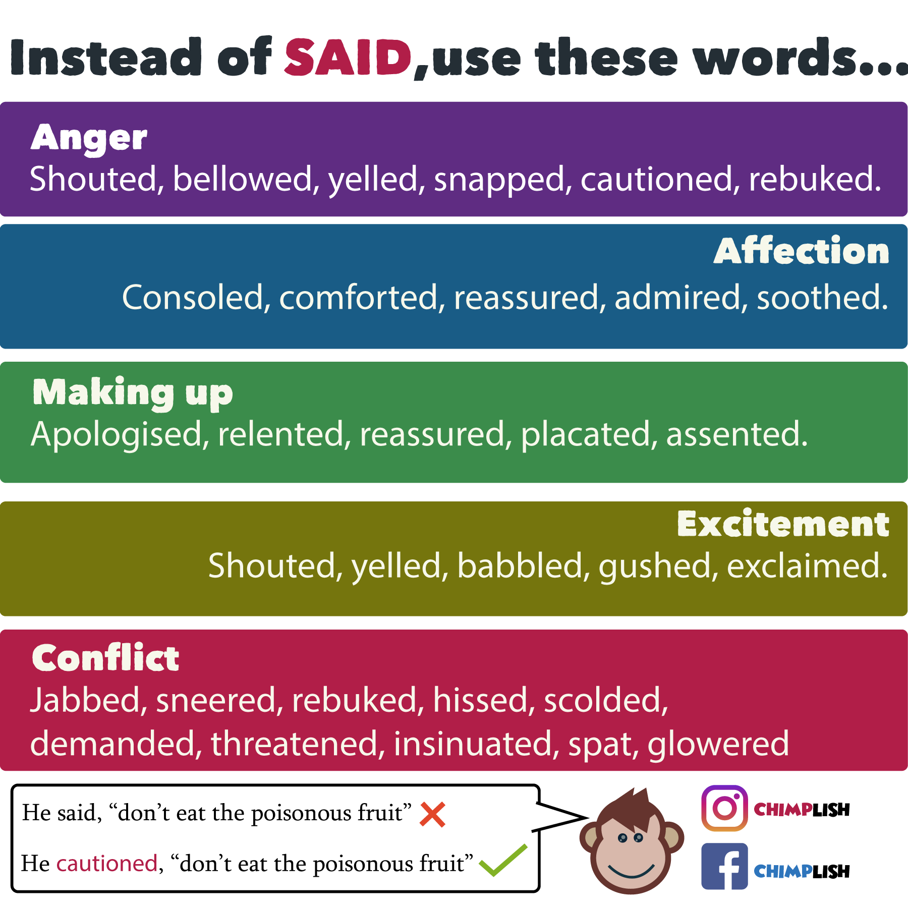 Instead Of Said Use These Words