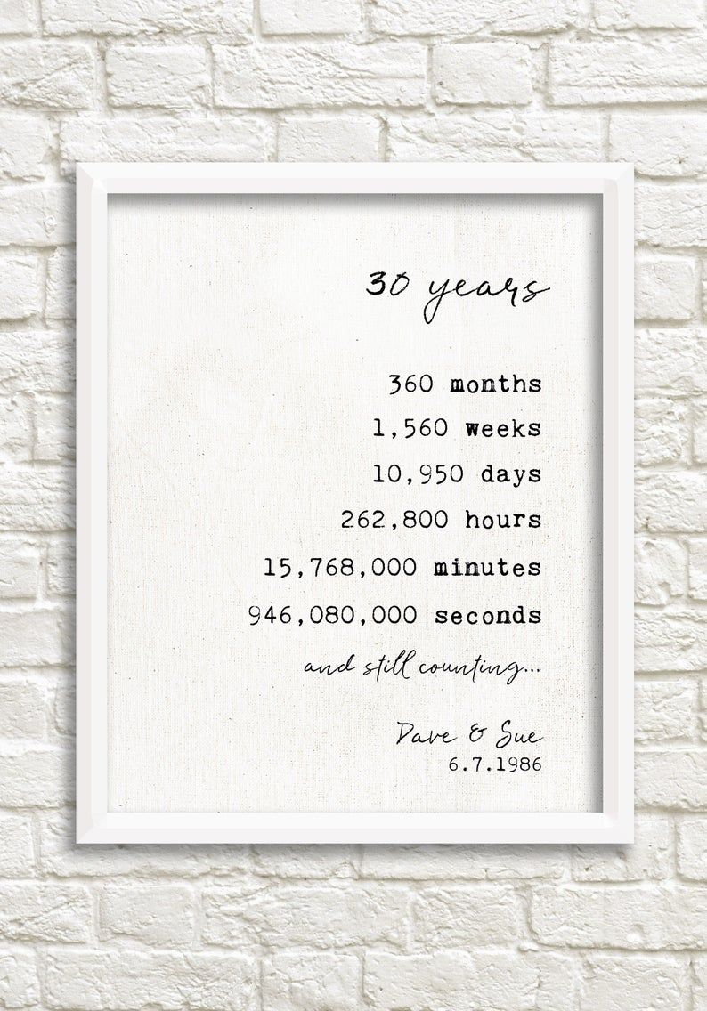 Custom anniversary printable 25th anniversary gifts for