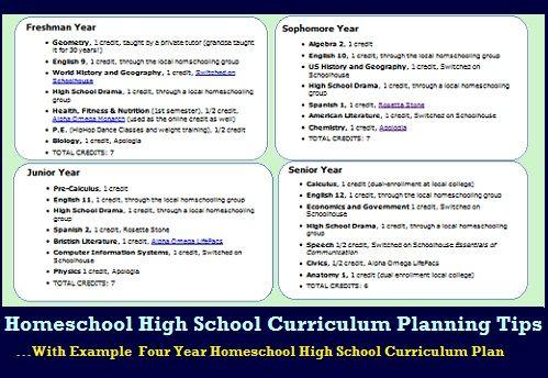 Homeschool High School Curriculum Planning Tips Homeschool High