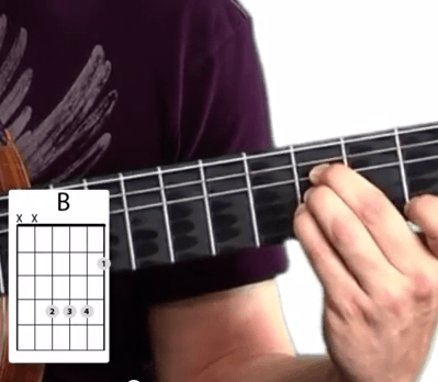 B Guitar Chord Three Easy Ways To Play The B Major Chord On Guitar