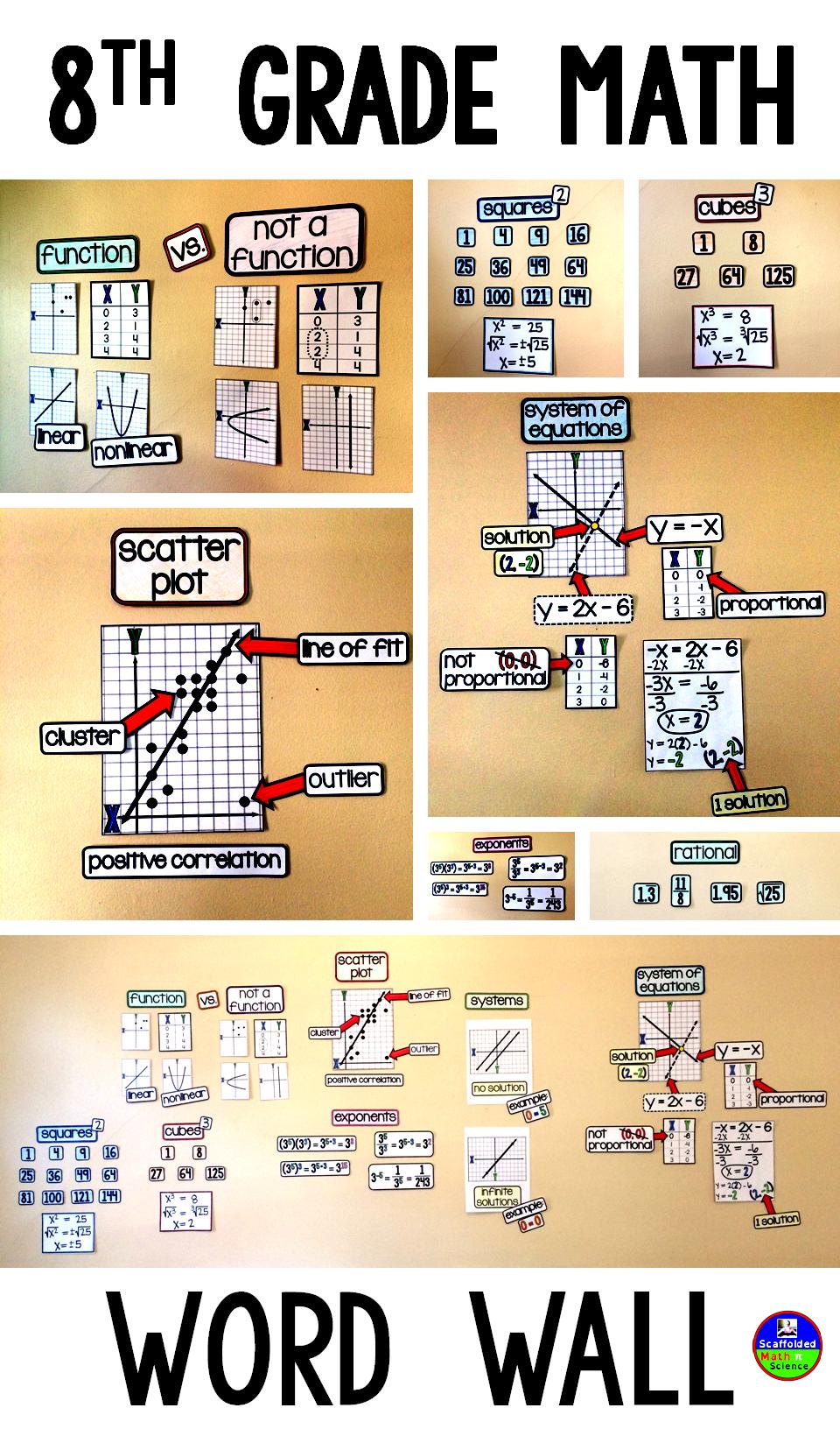 8th Grade Math Word Wall Print And Digital High School Math Word Wall Math Word Walls 8th Grade Math [ 1632 x 960 Pixel ]