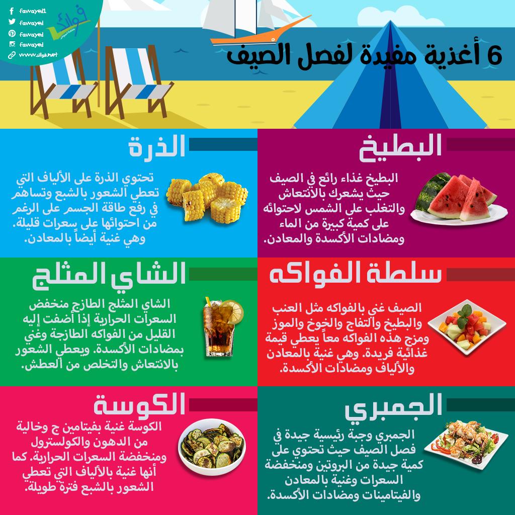 أفضل وأهم 6 أغذية مفيدة لفصل الصيف يجب أن تحرص عليها Summer Recipes Food Summer Season