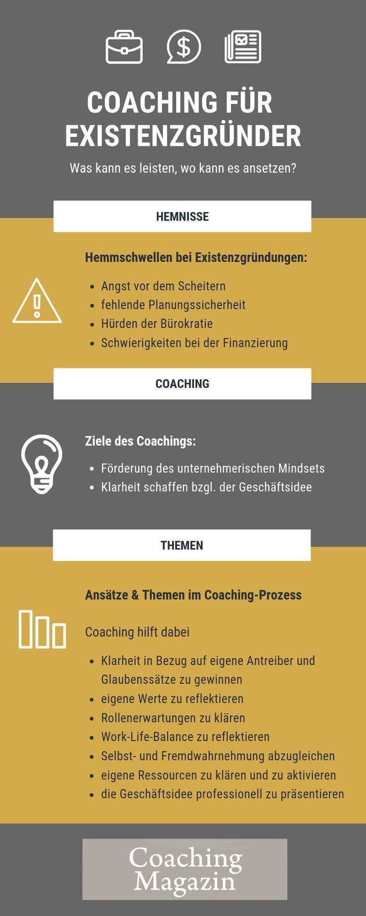 Grunder Coaching Coaching Coaching Ausbildung Geschaftstipps