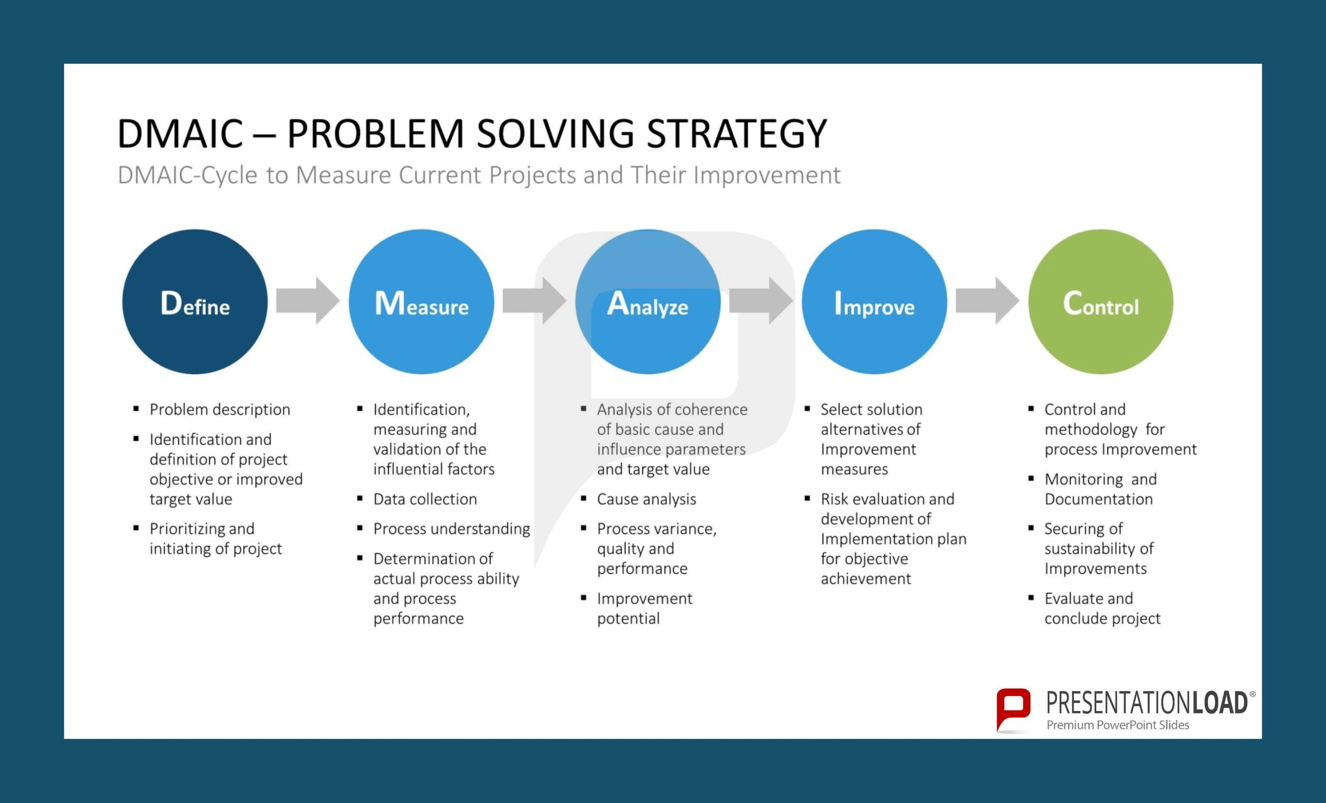 Dmaic problem solving strategy define measure analyze six sigma powerpoint template toneelgroepblik Choice Image