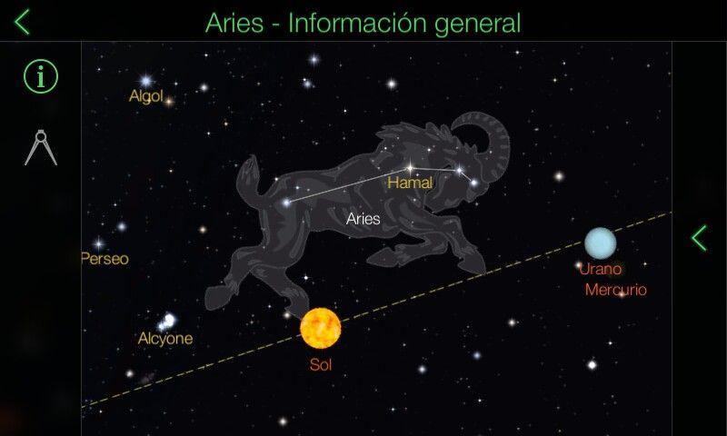 Constelación de Aries (Pin 5)
