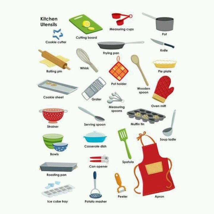 Kitchen utensils kitchen vocabulary pinterest for Kitchen set name in english
