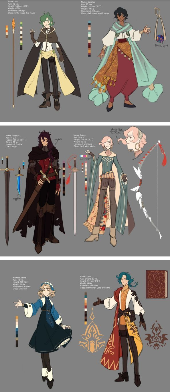Pin by Miniee on Art Things   Fantasy character design, Concept ...