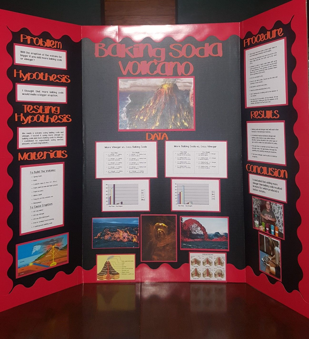 Baking Soda Volcano Science Faires Board Projekt 7