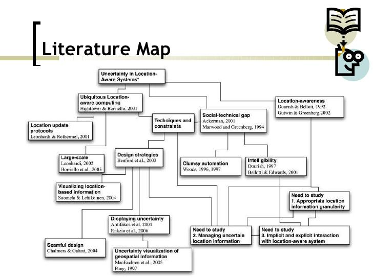 literature map template - Ronni kaptanband co