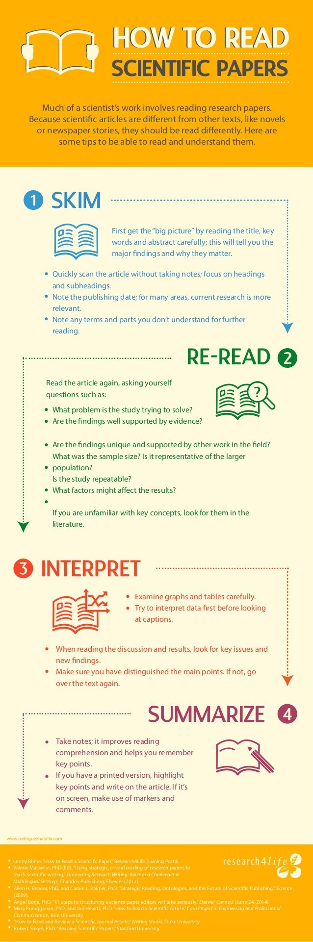 research article reading skills