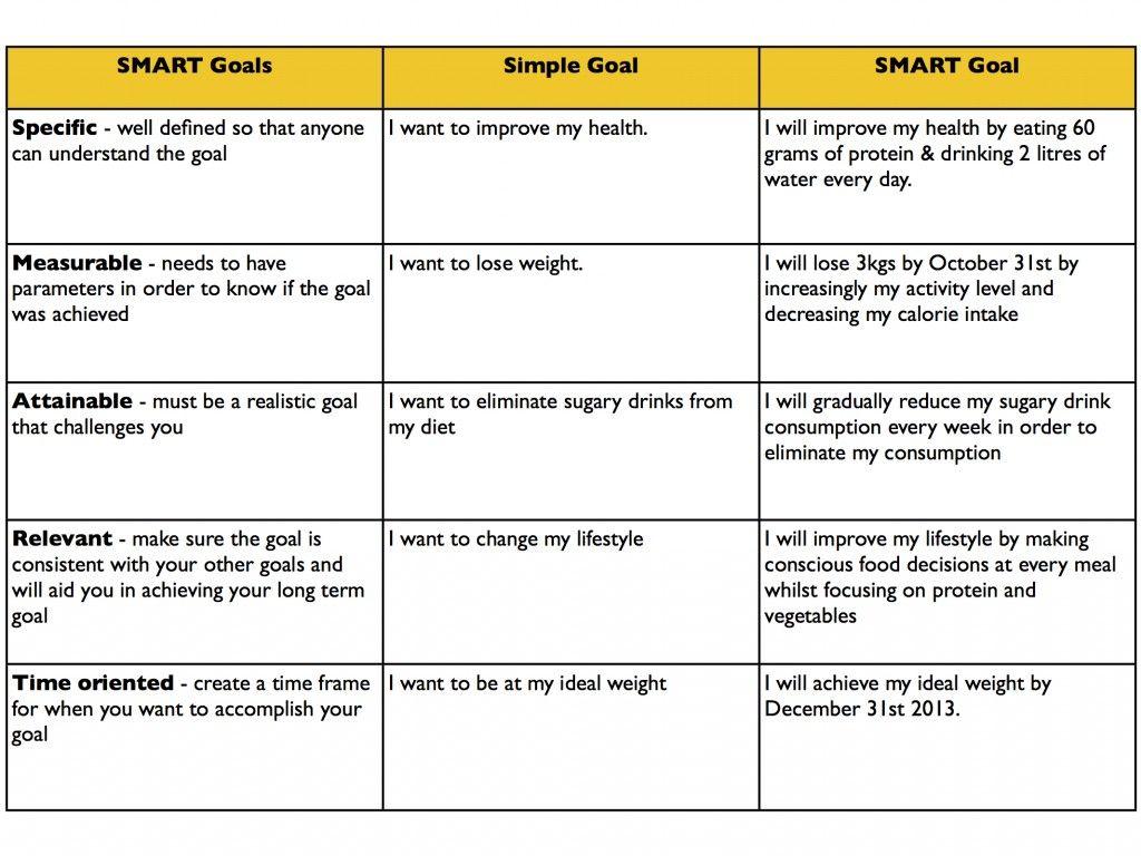 Weight Training Worksheet
