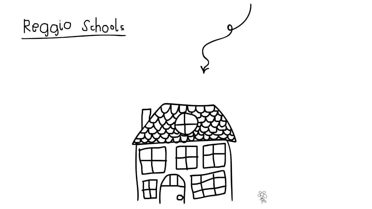 A little animation about the Reggio Emilia Approach to