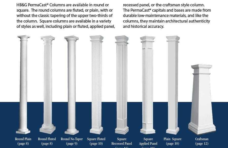 Pin By Bridget Gallagher On Craftsman Column Project