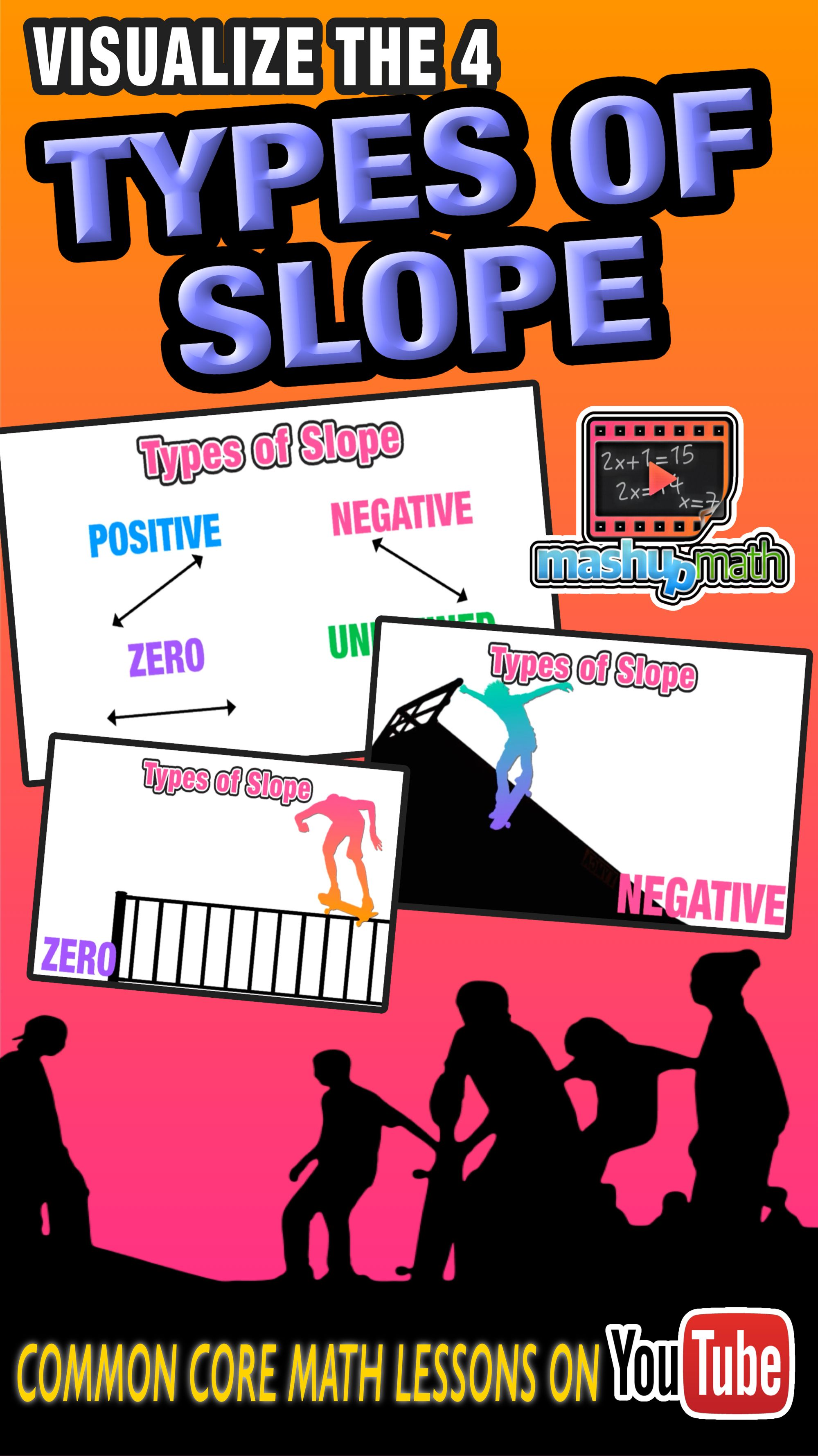 Looking For A Fun Way To Show Your Algebra Students The 4 Different Kinds Of Slope Join Us At