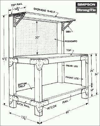 Reloading Bench Plans #woodworkingbench #