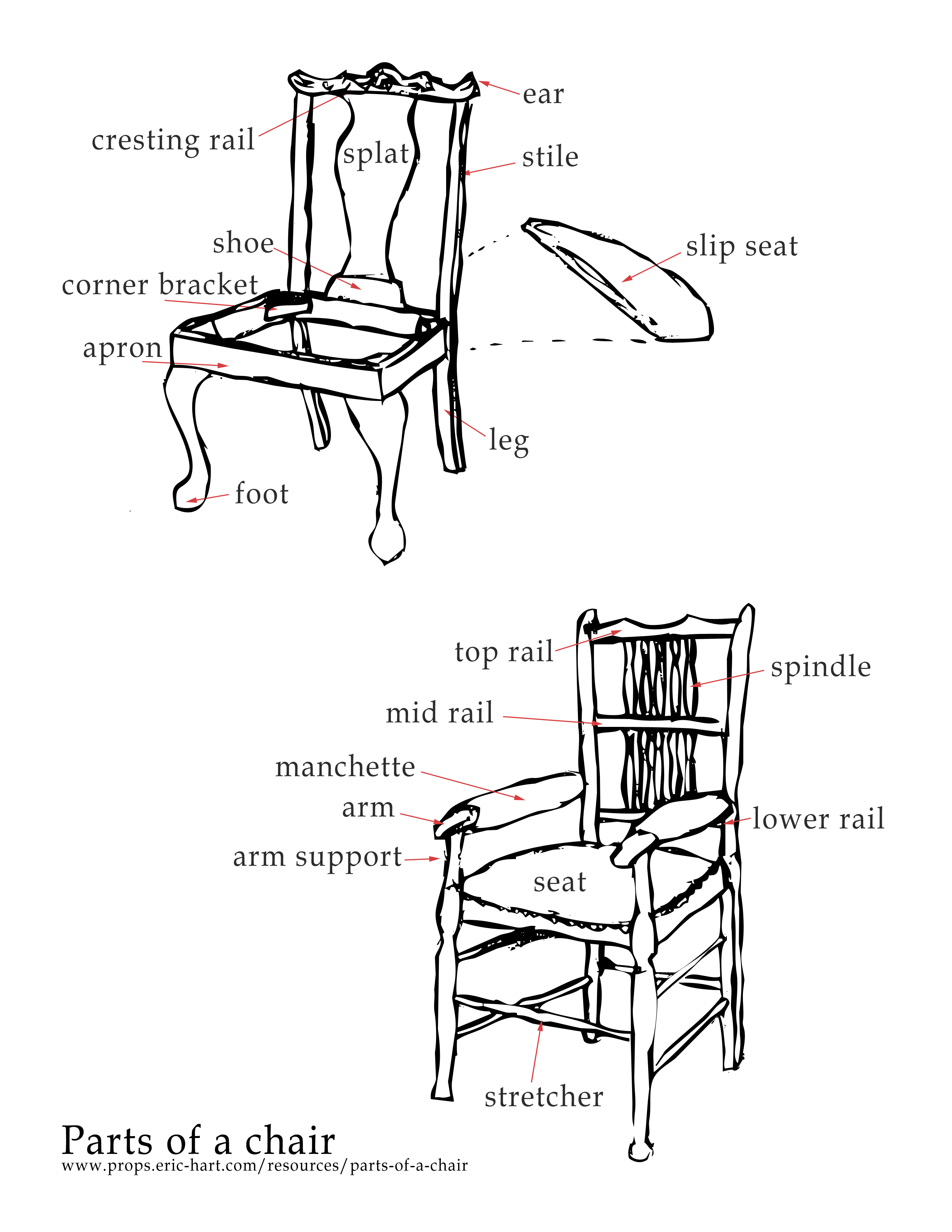 where is the seat rail or apron on a chair