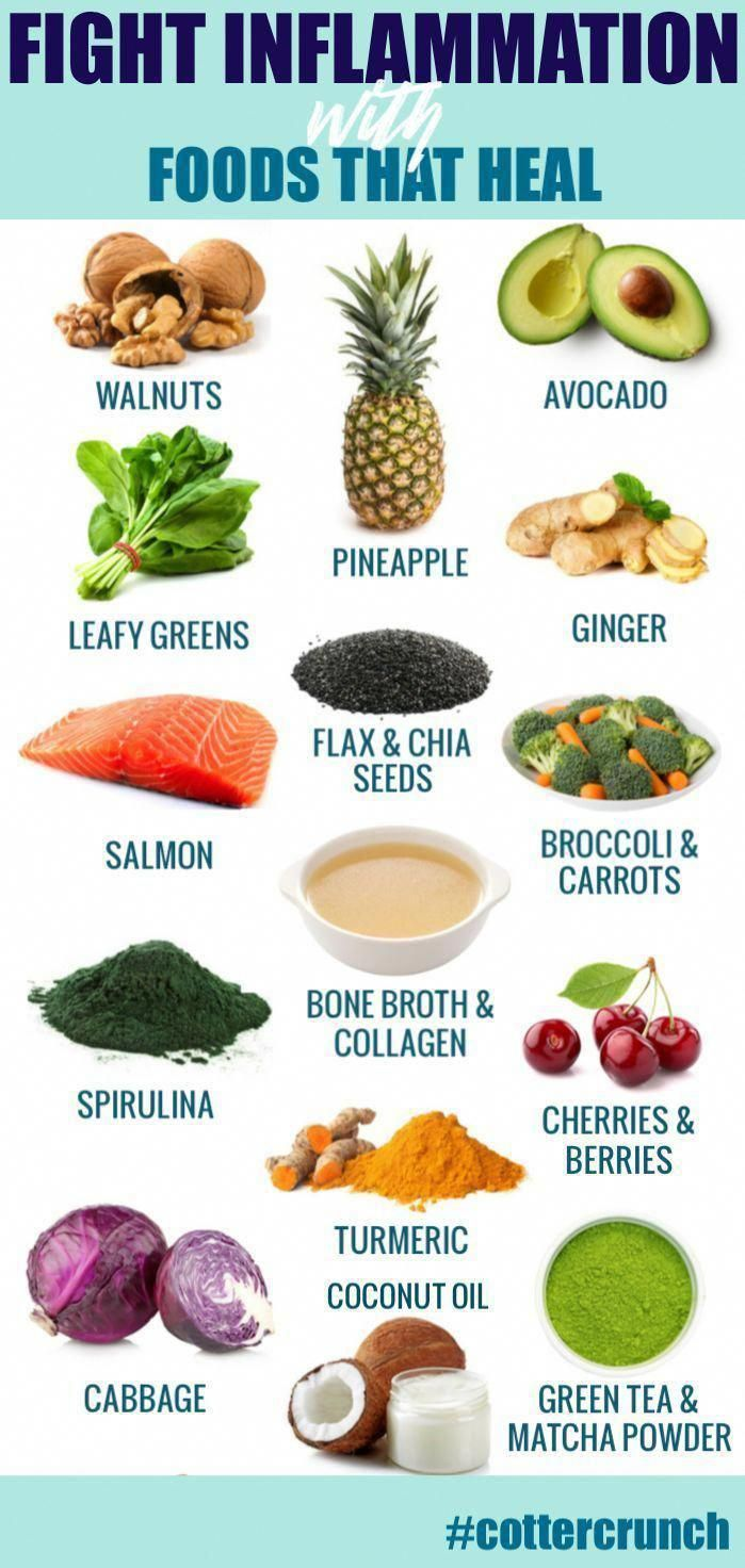 The antiinflammatory diet meal plan is a simple healthy meal plan to reset your body from oxidative stress If youre intimidated by healthy eating or confused by the word...