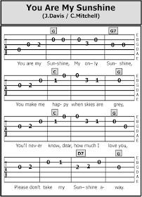 How To Play You Are My Sunshine On Guitar : sunshine, guitar, Guitar, Songs:, Sunshine, Songs,, Songs, Beginners,