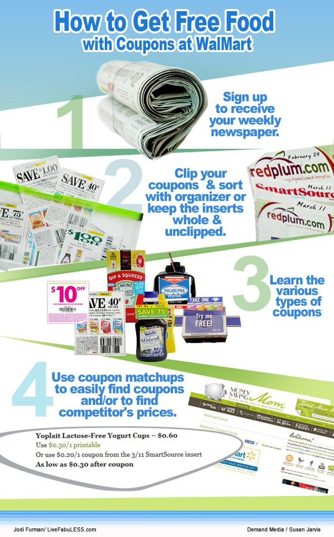 How to get manufacturer coupons