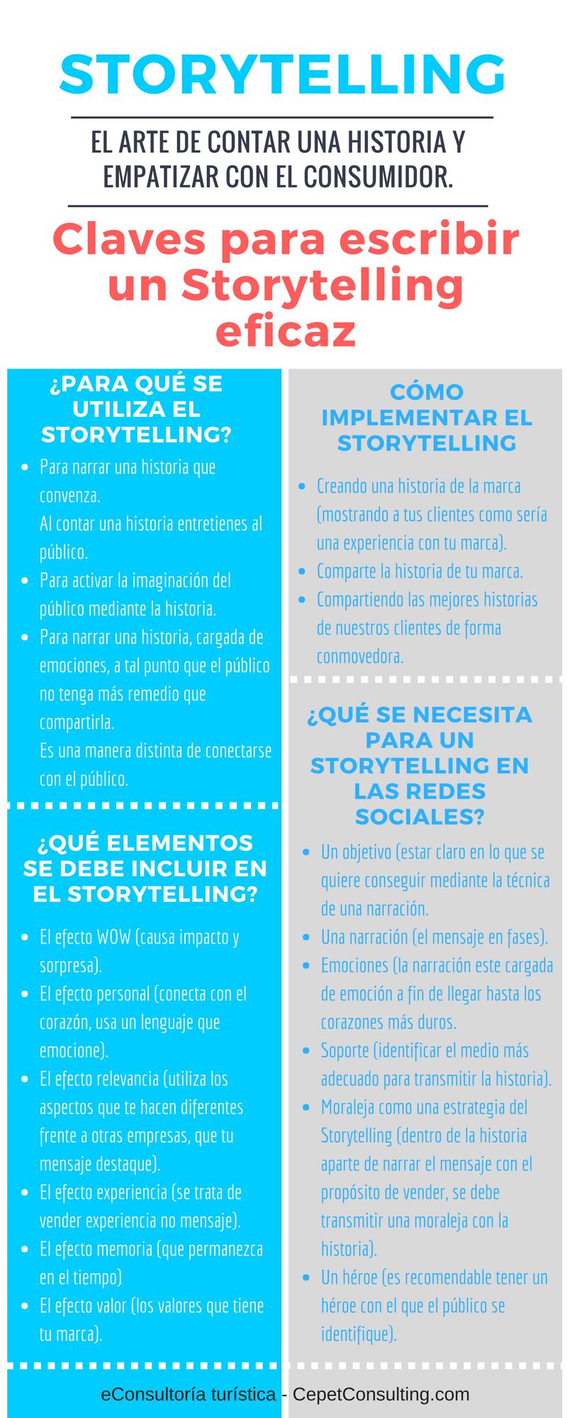 Infografía Claves para escribir un Storytelling eficaz.