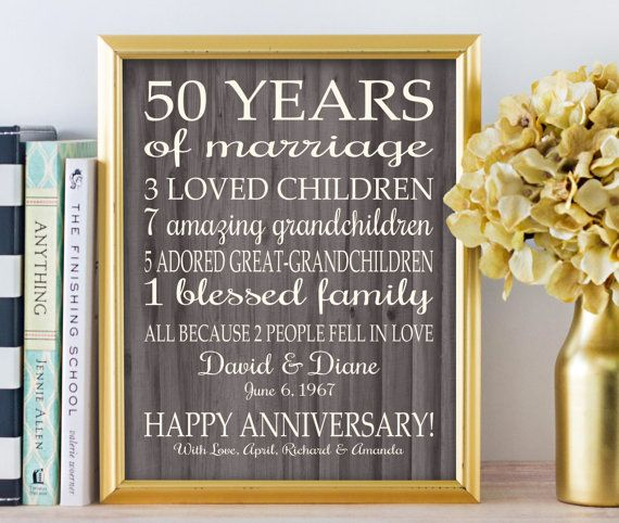 Golden Wedding Gift Ideas For Parents: All Because Two People Fell In Love Sign 50th Anniversary