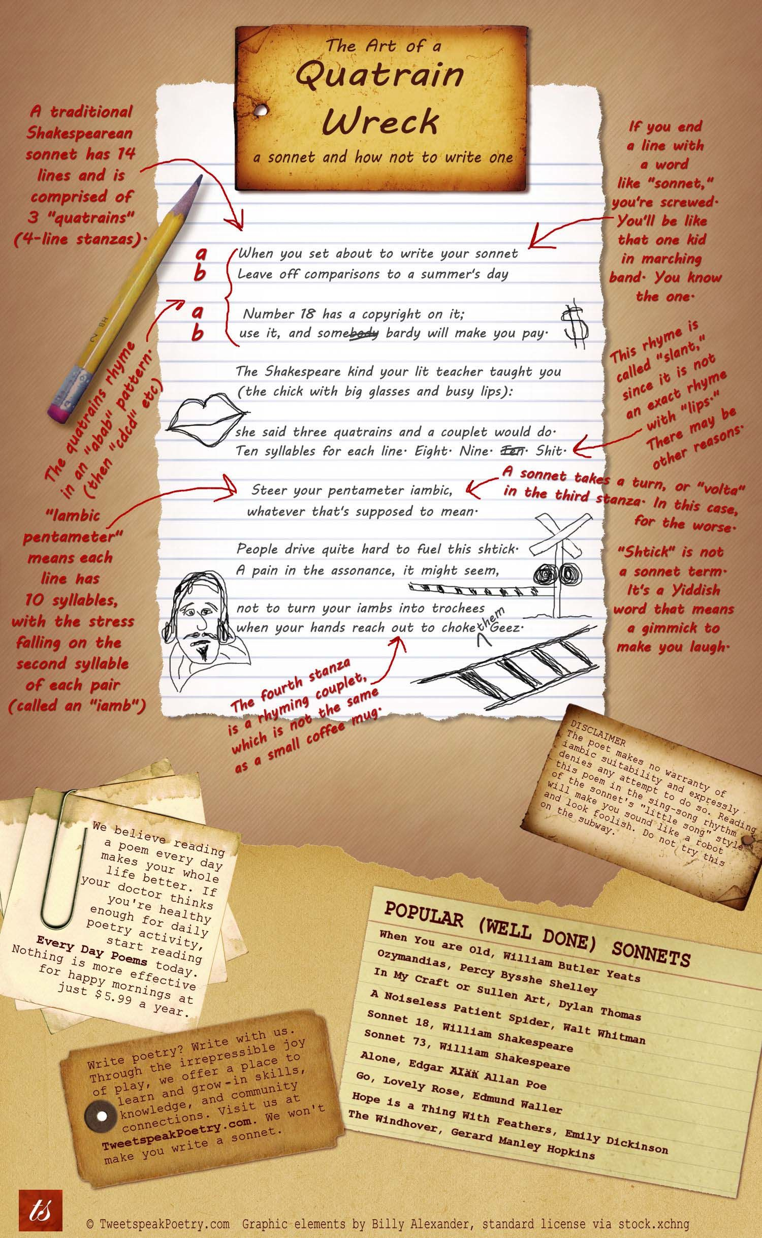 How to Write a Sonnet - Fun Infographic from Tweetspeak, New York